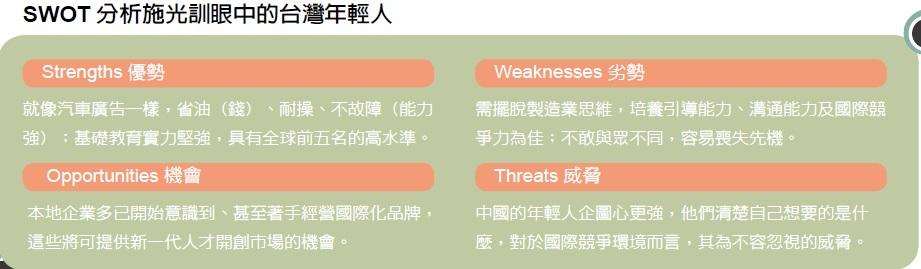 swot分析 施光訓演中台灣年輕人